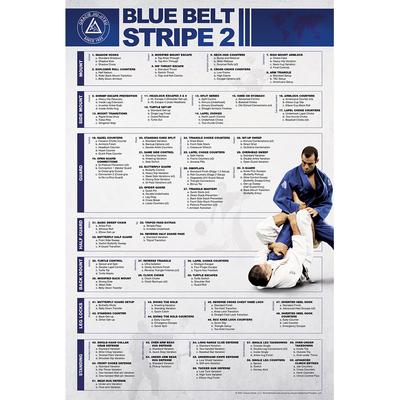 "Blue Belt Stripe 2 Poster (24x36"")"