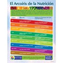 Nutrition Rainbow/ Arcoíris de nutrición