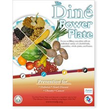 The Dine Power Plate