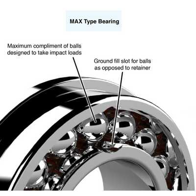 """608 Flanged Outer Race, Ext & threaded Inner (8x1.25) """"MAX"""""""