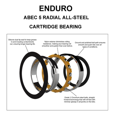KCNC BB86 GXP/SRAM w/Angular Contact Chromium Steel Bearings