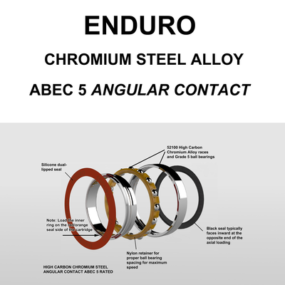 All-Steel ABEC 5 Angular Contact