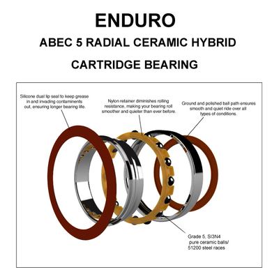 CH 607 Bearing