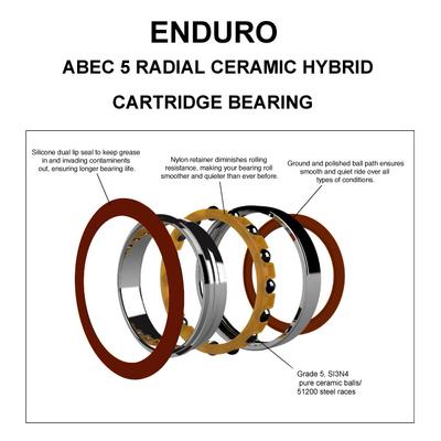 CH 608 Bearing